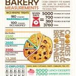 bakeryinfographicFINAL