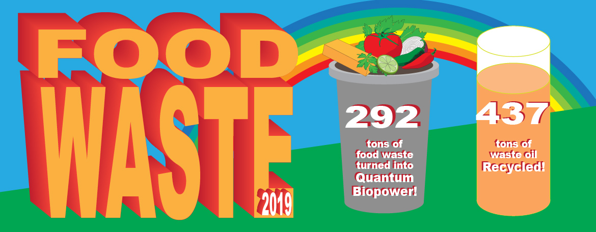 292 tons of food waste turned into quantums biopower in 2019; 437 tons of waste oil recycled in 2019